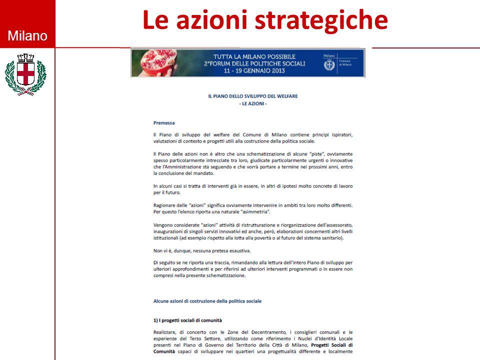Milano Le azioni strategiche