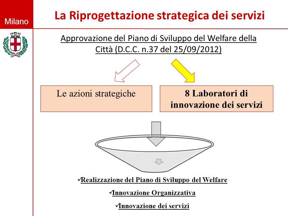 Milano La Riprogettazione strategica dei servizi Approvazione del Piano di Sviluppo del Welfare della Città (D.C.C. n.37 del 25/09/2012) 8 Laboratori