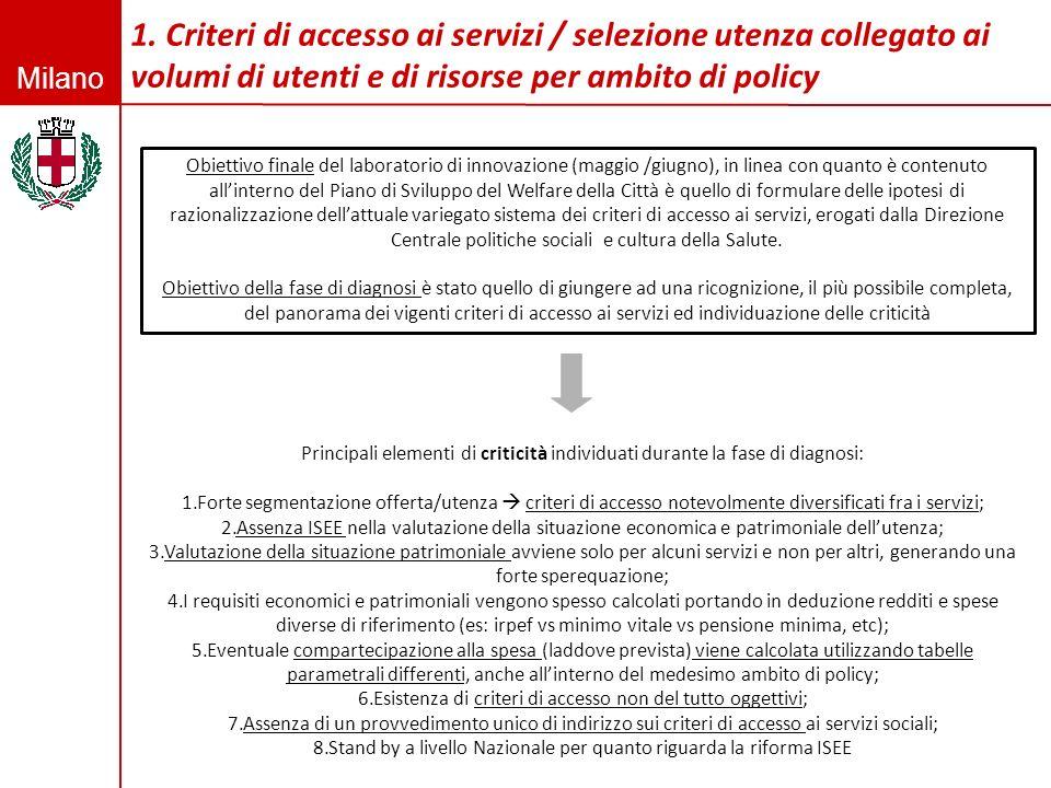Milano 1. Criteri di accesso ai servizi / selezione utenza collegato ai volumi di utenti e di risorse per ambito di policy Obiettivo finale del labora