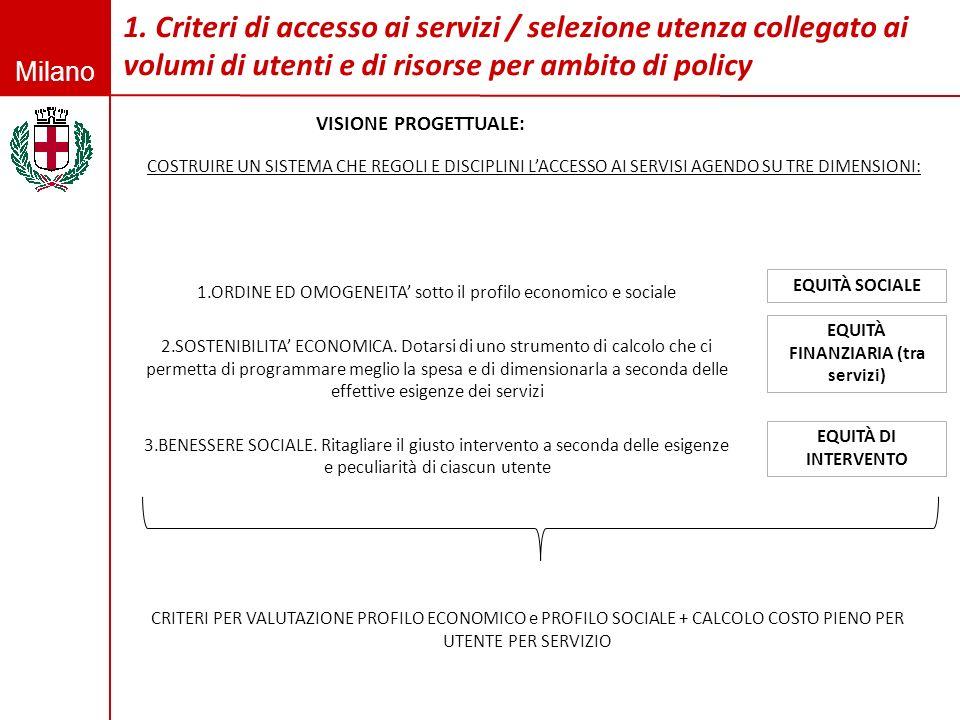 Milano 1. Criteri di accesso ai servizi / selezione utenza collegato ai volumi di utenti e di risorse per ambito di policy 1.ORDINE ED OMOGENEITA sott