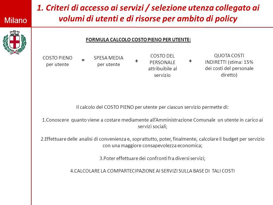 Milano COSTO PIENO per utente FORMULA CALCOLO COSTO PIENO PER UTENTE: SPESA MEDIA per utente + COSTO DEL PERSONALE attribuibile al servizio QUOTA COST