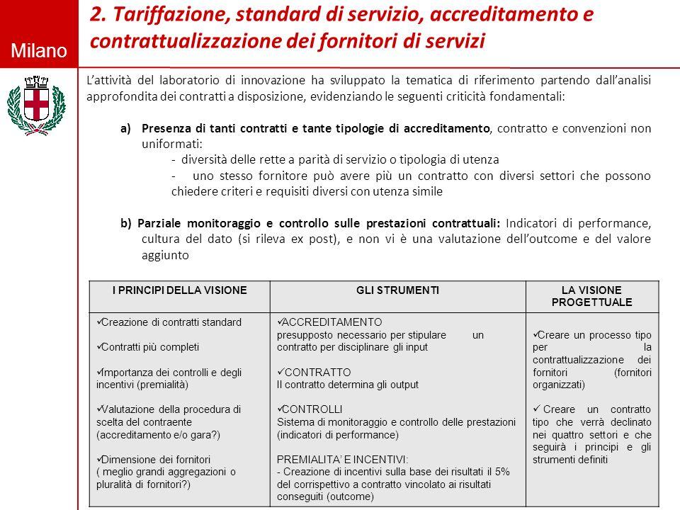 Milano 2. Tariffazione, standard di servizio, accreditamento e contrattualizzazione dei fornitori di servizi Lattività del laboratorio di innovazione