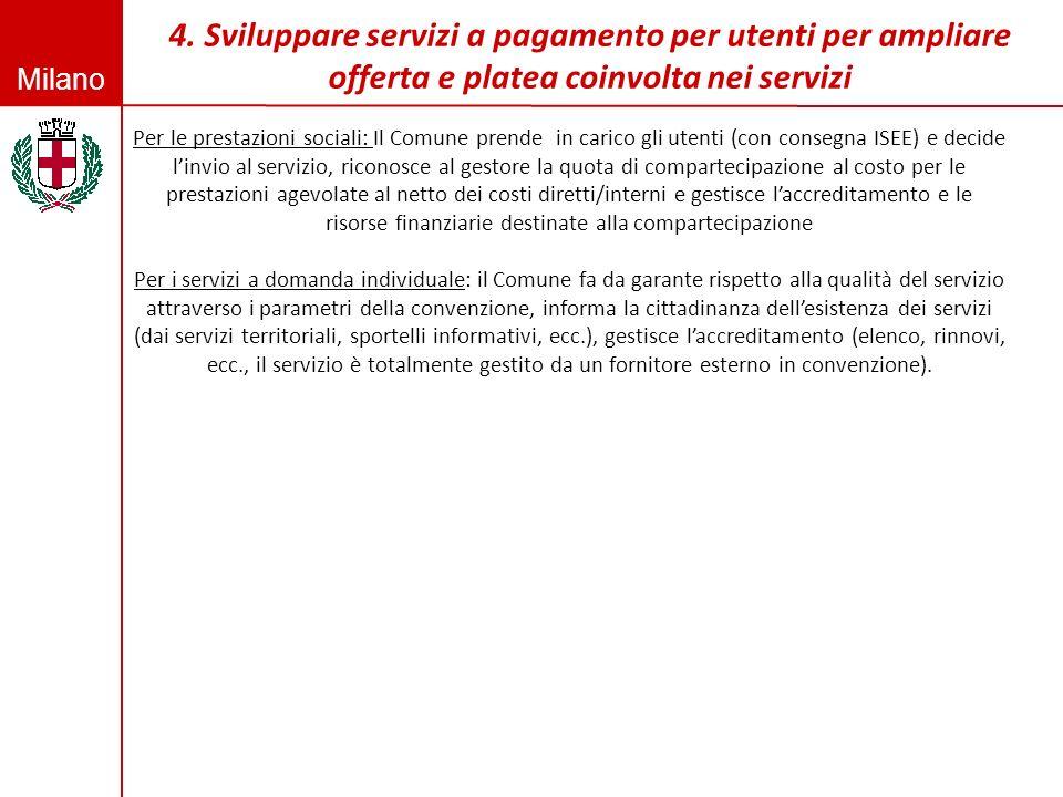 Milano Per le prestazioni sociali: Il Comune prende in carico gli utenti (con consegna ISEE) e decide linvio al servizio, riconosce al gestore la quot