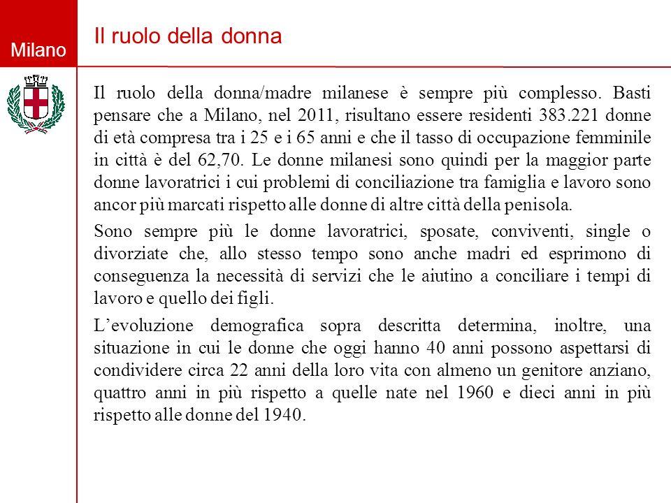 Milano Il ruolo della donna Il ruolo della donna/madre milanese è sempre più complesso. Basti pensare che a Milano, nel 2011, risultano essere residen