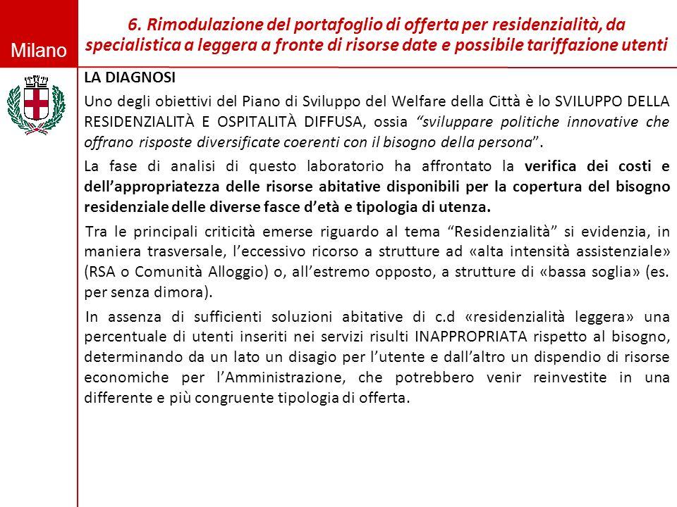 Milano LA DIAGNOSI Uno degli obiettivi del Piano di Sviluppo del Welfare della Città è lo SVILUPPO DELLA RESIDENZIALITÀ E OSPITALITÀ DIFFUSA, ossia sv