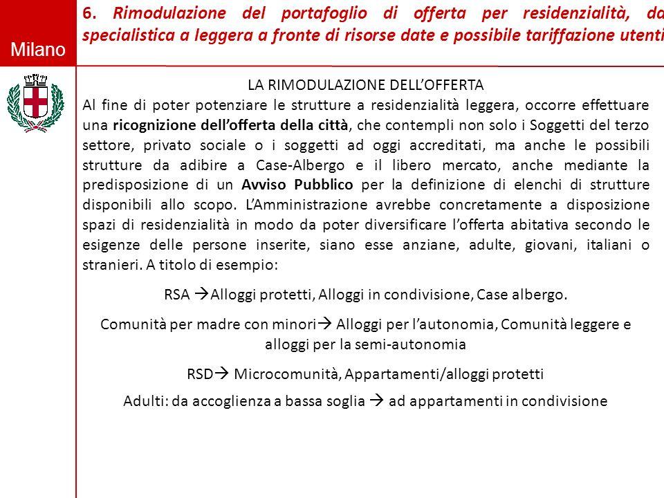 Milano 6. Rimodulazione del portafoglio di offerta per residenzialità, da specialistica a leggera a fronte di risorse date e possibile tariffazione ut