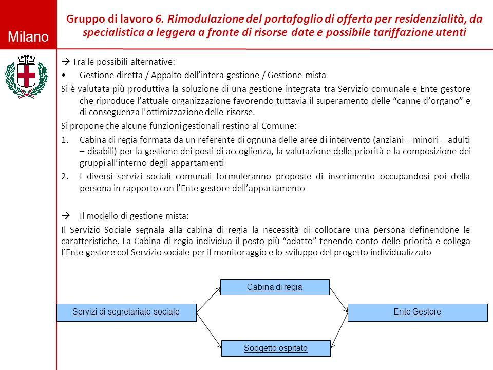 Milano Tra le possibili alternative: Gestione diretta / Appalto dellintera gestione / Gestione mista Si è valutata più produttiva la soluzione di una