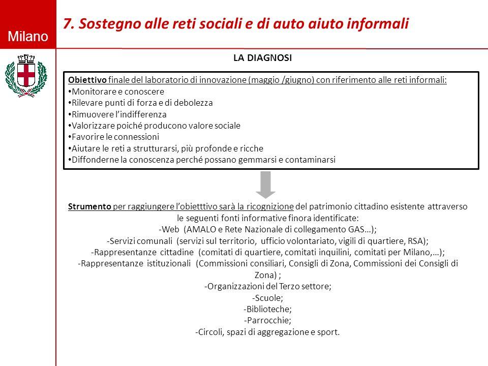 Milano 7. Sostegno alle reti sociali e di auto aiuto informali Obiettivo finale del laboratorio di innovazione (maggio /giugno) con riferimento alle r