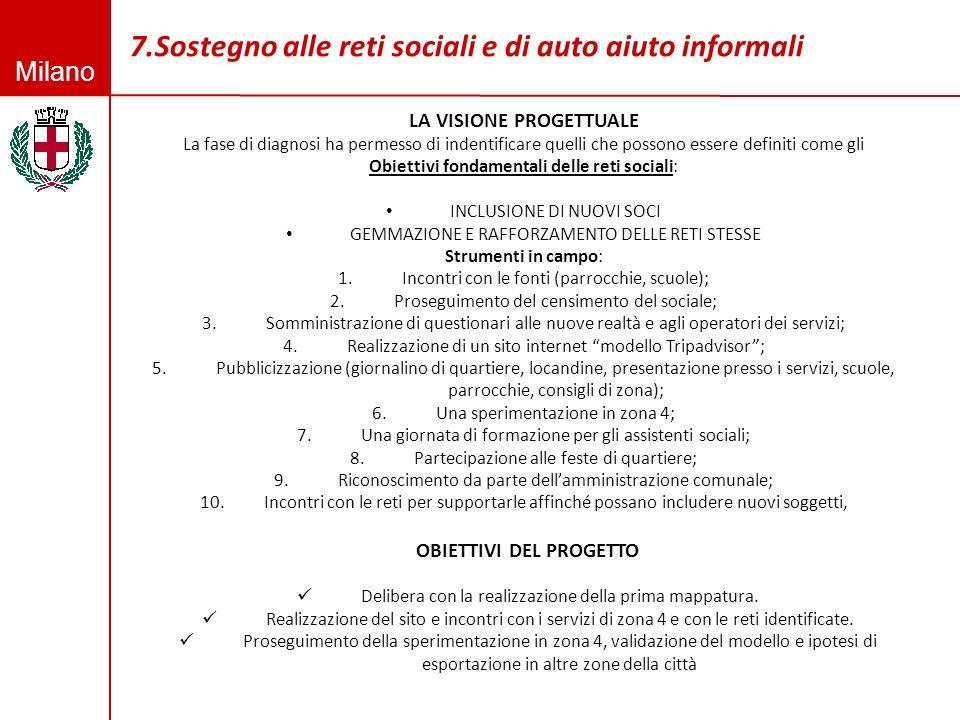 Milano LA VISIONE PROGETTUALE La fase di diagnosi ha permesso di indentificare quelli che possono essere definiti come gli Obiettivi fondamentali dell