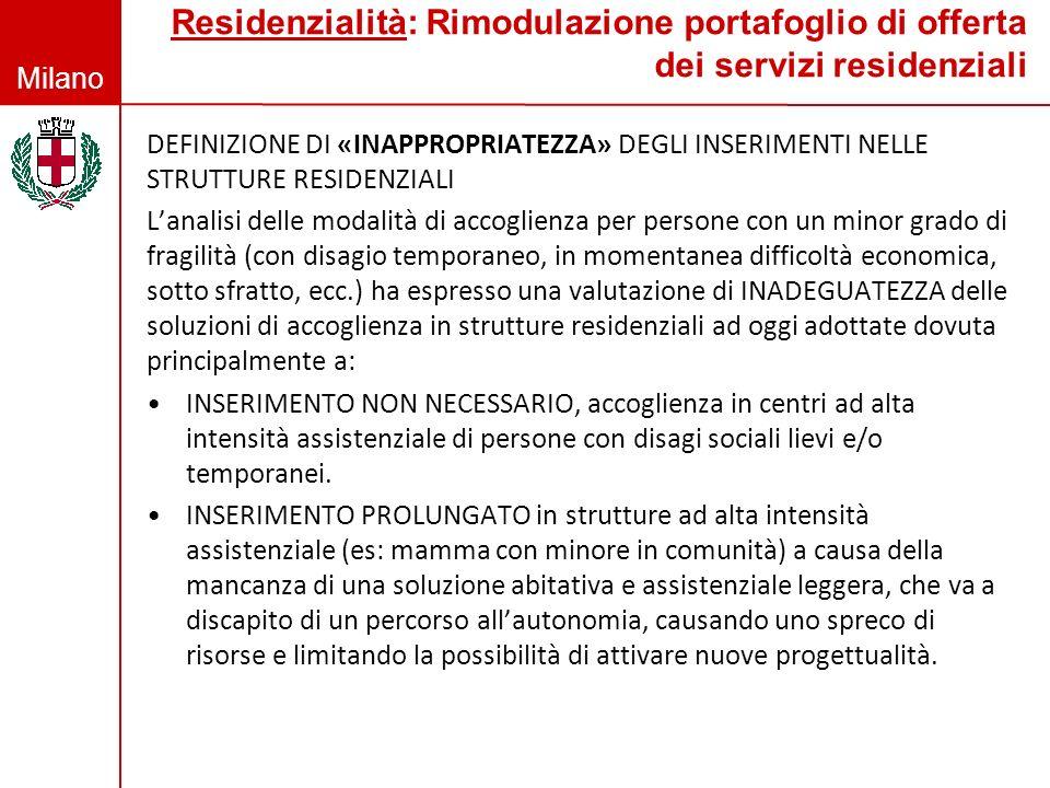 Milano DEFINIZIONE DI «INAPPROPRIATEZZA» DEGLI INSERIMENTI NELLE STRUTTURE RESIDENZIALI Lanalisi delle modalità di accoglienza per persone con un mino