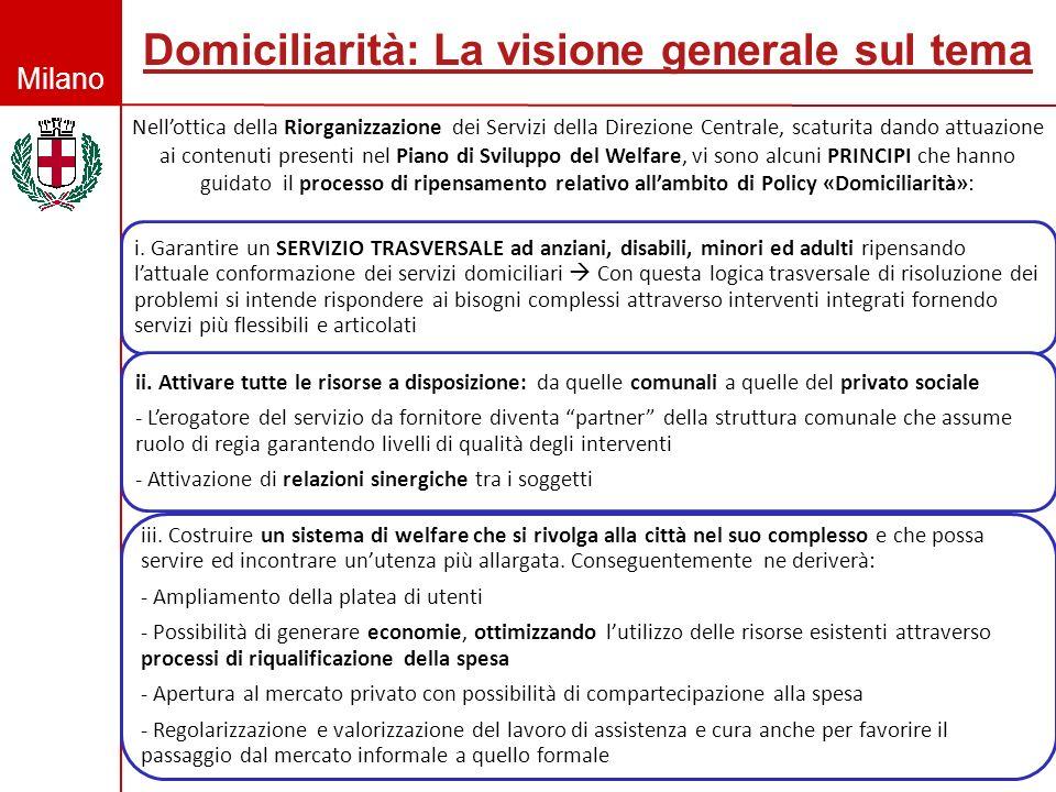 Milano Nellottica della Riorganizzazione dei Servizi della Direzione Centrale, scaturita dando attuazione ai contenuti presenti nel Piano di Sviluppo