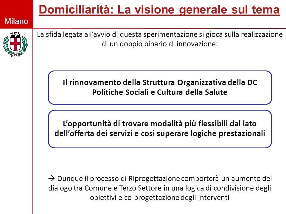 Milano La sfida legata allavvio di questa sperimentazione si gioca sulla realizzazione di un doppio binario di innovazione: Dunque il processo di Ripr