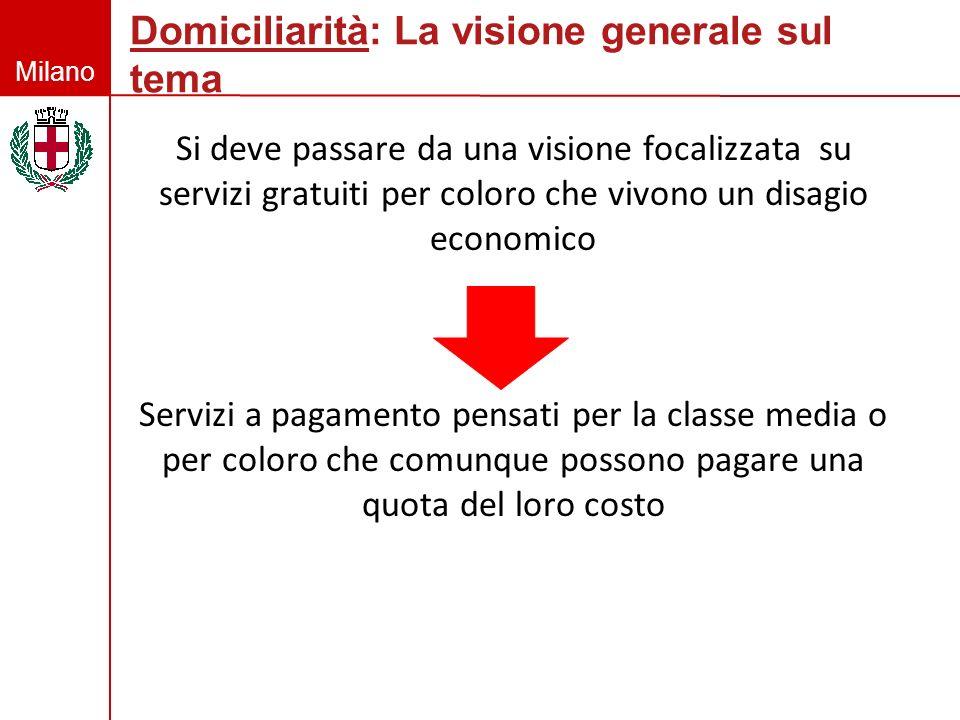 Milano Si deve passare da una visione focalizzata su servizi gratuiti per coloro che vivono un disagio economico Servizi a pagamento pensati per la cl