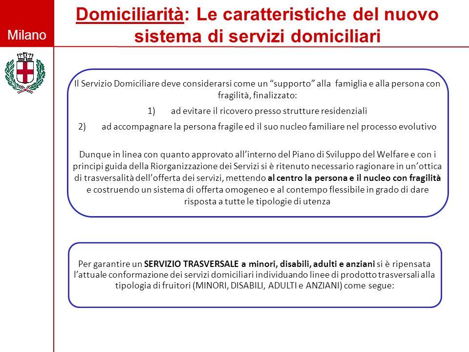 Milano Domiciliarità: Le caratteristiche del nuovo sistema di servizi domiciliari Il Servizio Domiciliare deve considerarsi come un supporto alla fami
