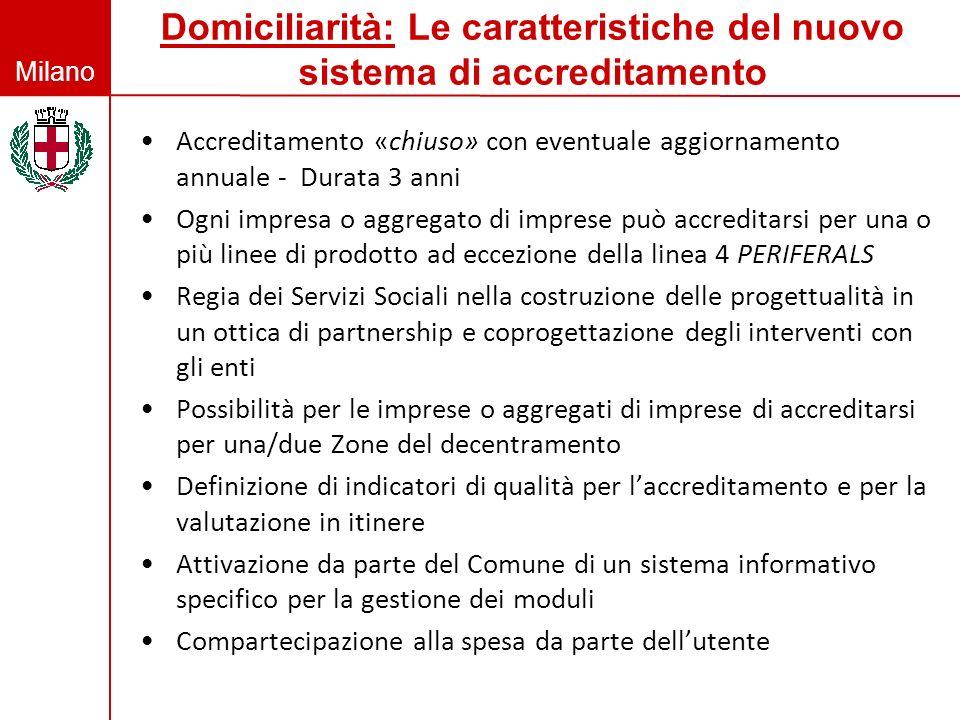 Milano Accreditamento «chiuso» con eventuale aggiornamento annuale - Durata 3 anni Ogni impresa o aggregato di imprese può accreditarsi per una o più