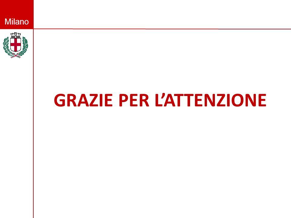 Milano GRAZIE PER LATTENZIONE