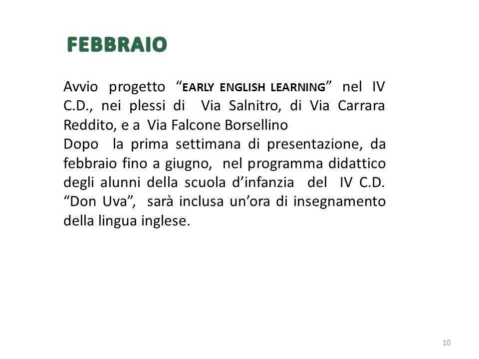 10 Avvio progetto EARLY ENGLISH LEARNING nel IV C.D., nei plessi di Via Salnitro, di Via Carrara Reddito, e a Via Falcone Borsellino Dopo la prima set