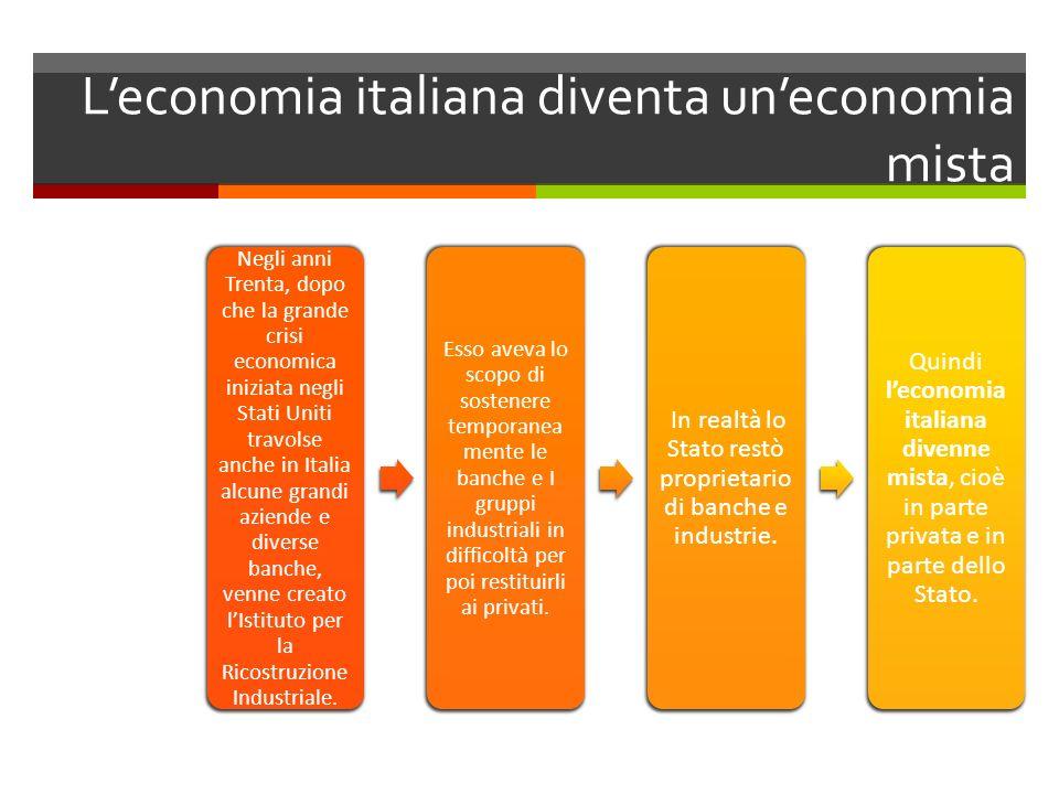Leconomia italiana diventa uneconomia mista Negli anni Trenta, dopo che la grande crisi economica iniziata negli Stati Uniti travolse anche in Italia