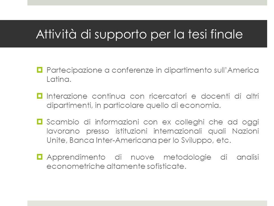 Attività di supporto per la tesi finale Partecipazione a conferenze in dipartimento sullAmerica Latina. Interazione continua con ricercatori e docenti