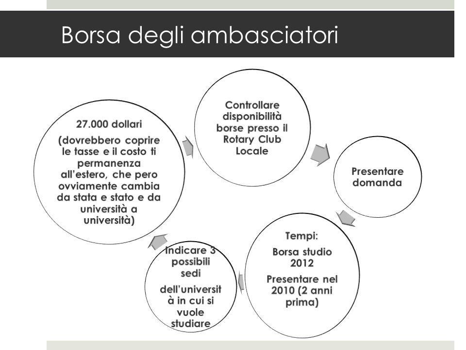 Borsa degli ambasciatori Controllare disponibilità borse presso il Rotary Club Locale Presentare domanda Tempi: Borsa studio 2012 Presentare nel 2010