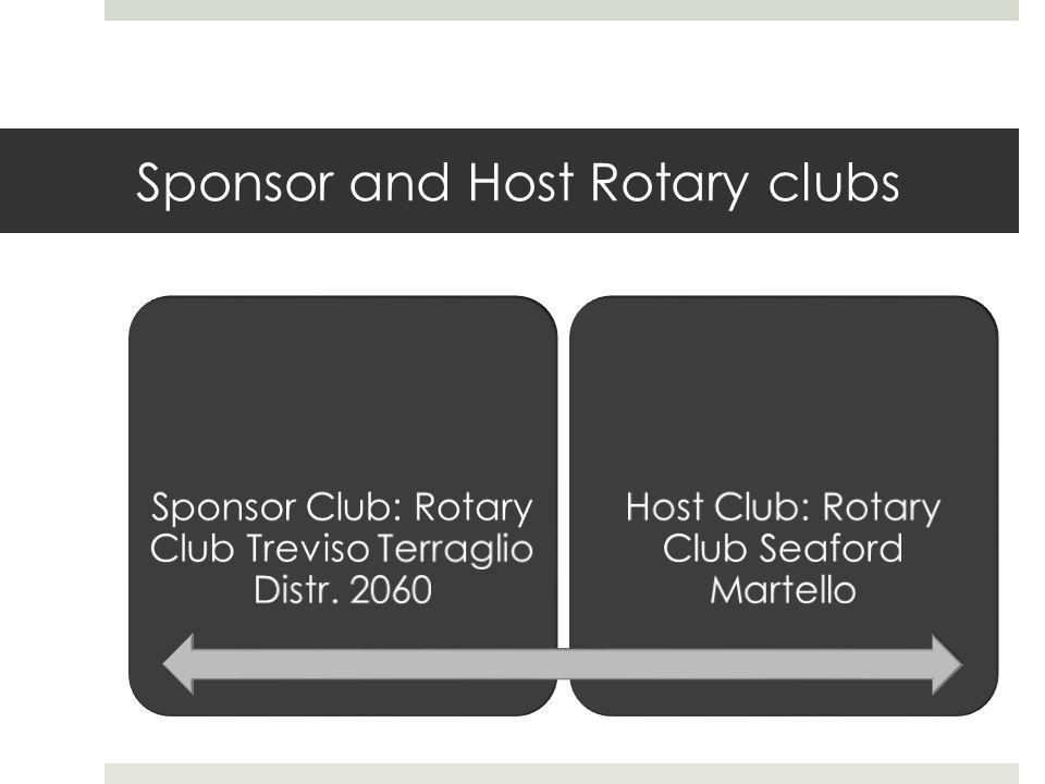 Sponsor and Host Rotary clubs Sponsor Club: Rotary Club Treviso Terraglio Distr. 2060 Host Club: Rotary Club Seaford Martello