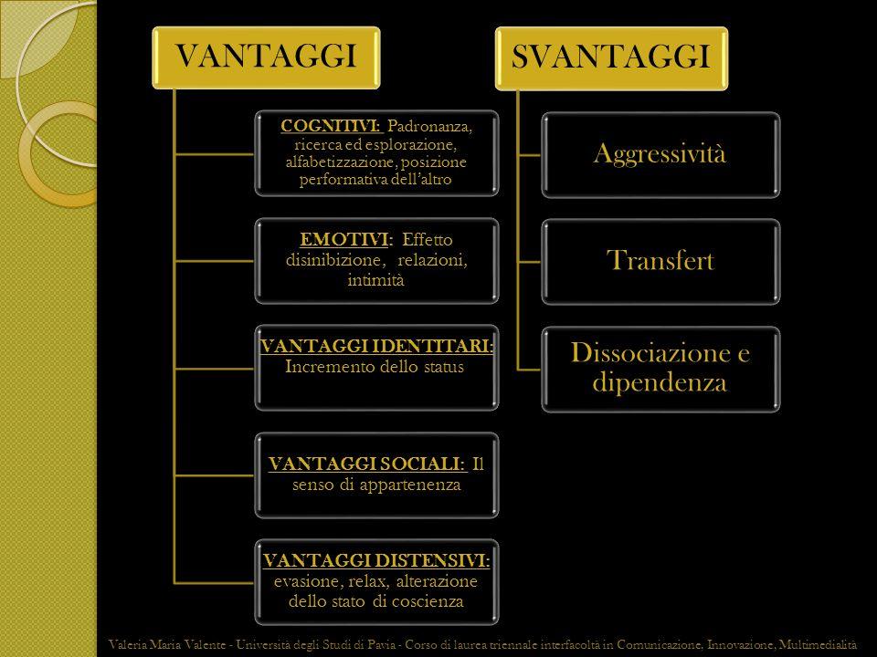 VANTAGGI COGNITIVI: Padronanza, ricerca ed esplorazione, alfabetizzazione, posizione performativa dellaltro EMOTIVI: Effetto disinibizione, relazioni,