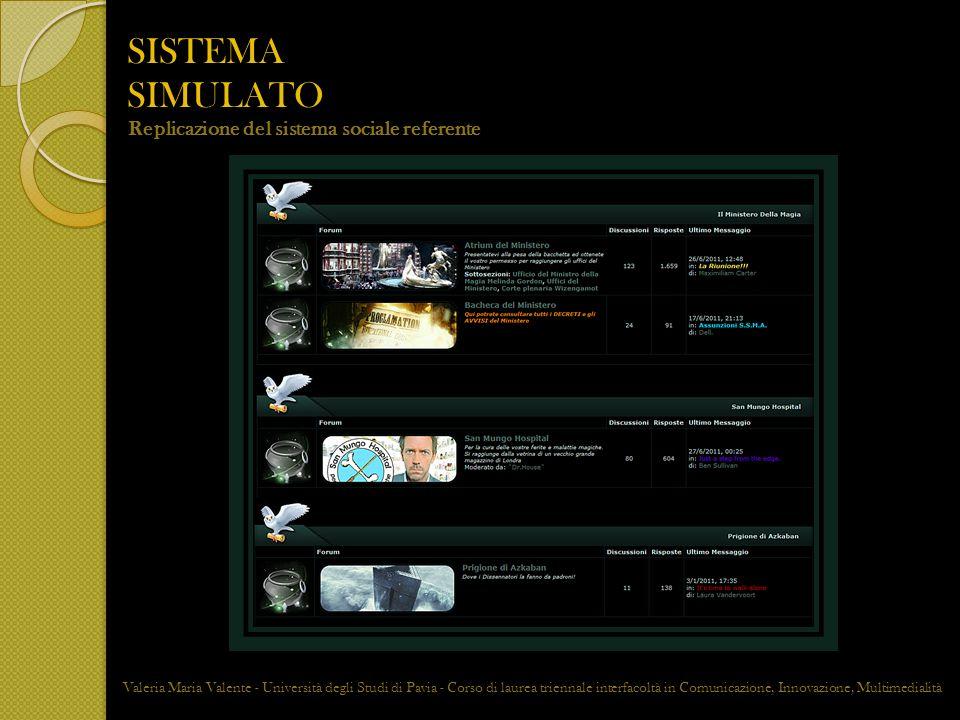 SISTEMA SIMULATO Replicazione del sistema sociale referente Valeria Maria Valente - Università degli Studi di Pavia - Corso di laurea triennale interf