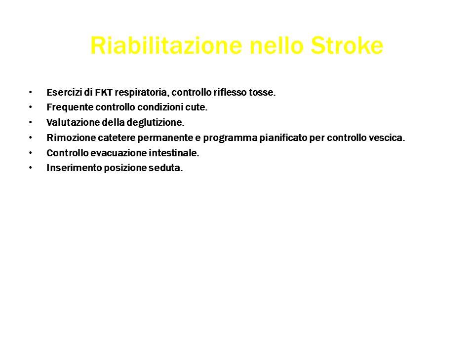 Riabilitazione nello Stroke Esercizi di FKT respiratoria, controllo riflesso tosse. Frequente controllo condizioni cute. Valutazione della deglutizion