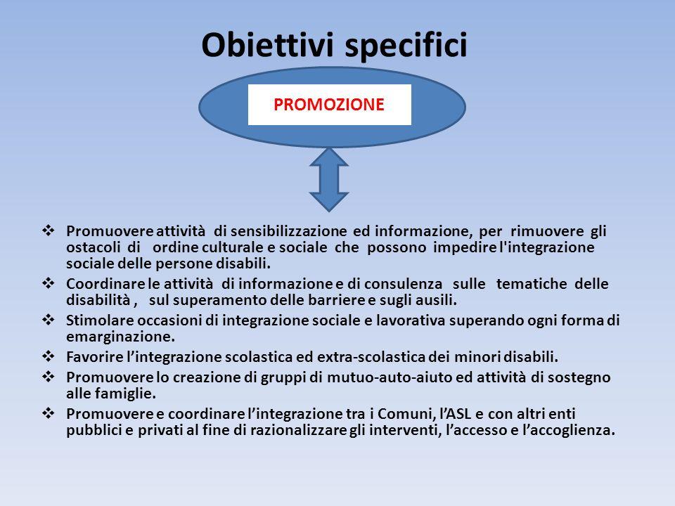 Obiettivi specifici Garantire azioni e servizi informativi, di consulenza e orientamento.