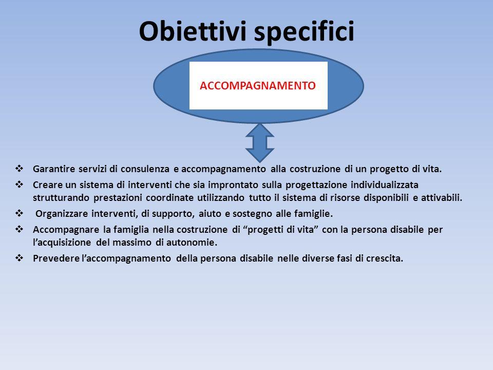 Obiettivi specifici Garantire servizi di consulenza e accompagnamento alla costruzione di un progetto di vita.