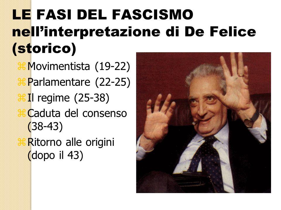 LE FASI DEL FASCISMO nellinterpretazione di De Felice (storico) zMovimentista (19-22) zParlamentare (22-25) zIl regime (25-38) zCaduta del consenso (3