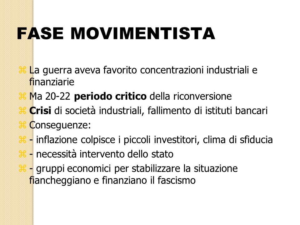 FASE MOVIMENTISTA zLa guerra aveva favorito concentrazioni industriali e finanziarie zMa 20-22 periodo critico della riconversione zCrisi di società i