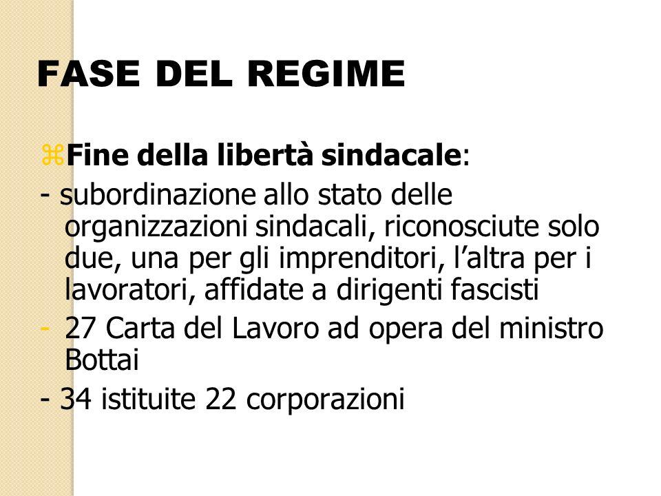 FASE DEL REGIME zFine della libertà sindacale: - subordinazione allo stato delle organizzazioni sindacali, riconosciute solo due, una per gli imprendi