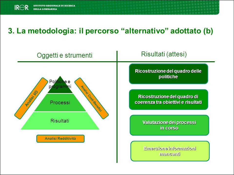 Politiche e programmi Processi Risultati Ricostruzione del quadro delle politiche Ricostruzione del quadro di coerenza tra obiettivi e risultati Emers
