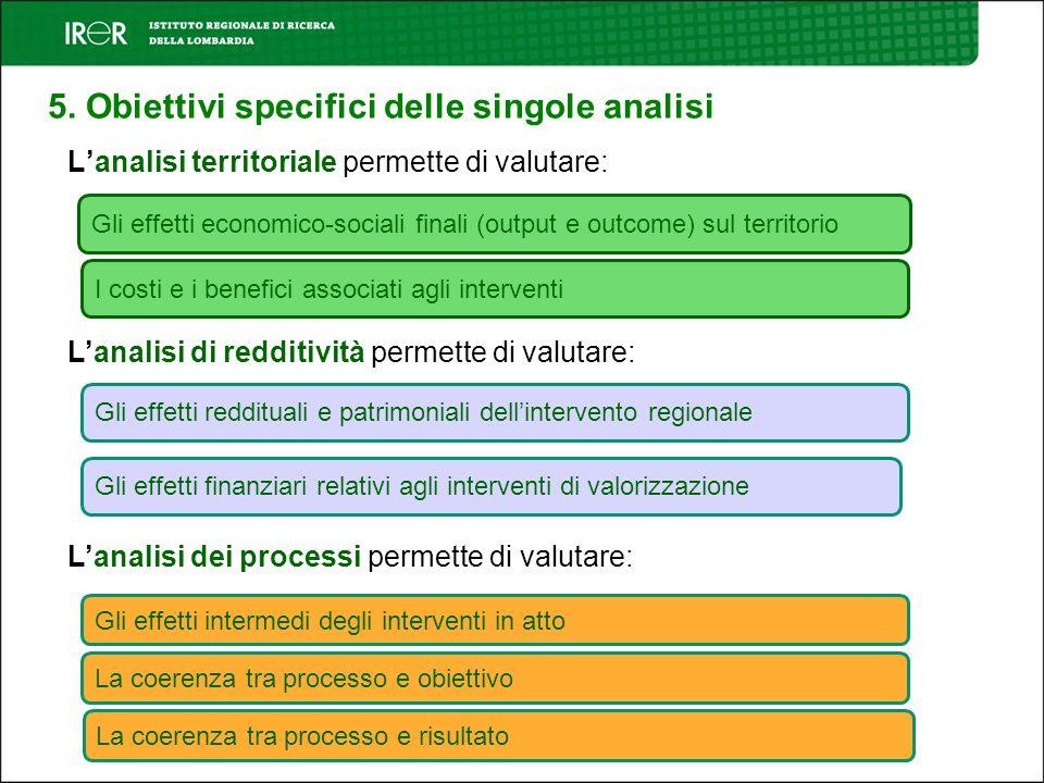 5. Obiettivi specifici delle singole analisi Lanalisi territoriale permette di valutare: Gli effetti economico-sociali finali (output e outcome) sul t
