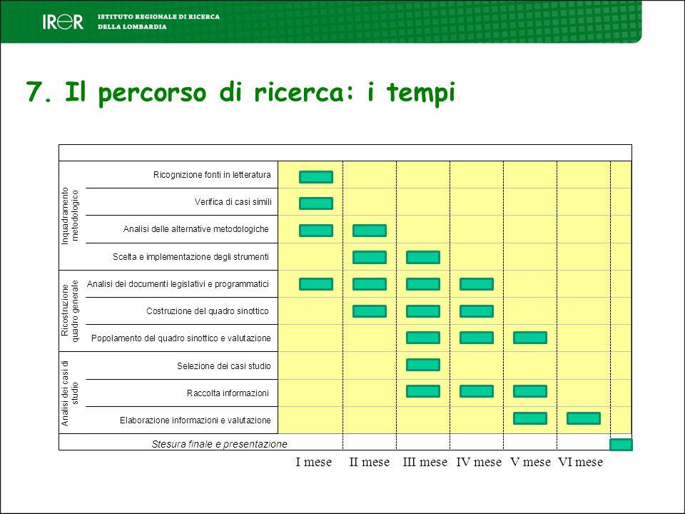 7. Il percorso di ricerca: i tempi I mese Stesura finale e presentazione II meseIII meseIV meseV meseVI mese