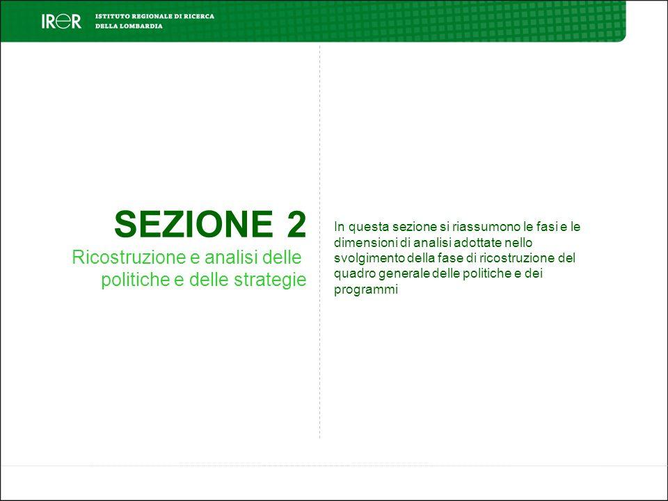 SEZIONE 2 Ricostruzione e analisi delle politiche e delle strategie In questa sezione si riassumono le fasi e le dimensioni di analisi adottate nello
