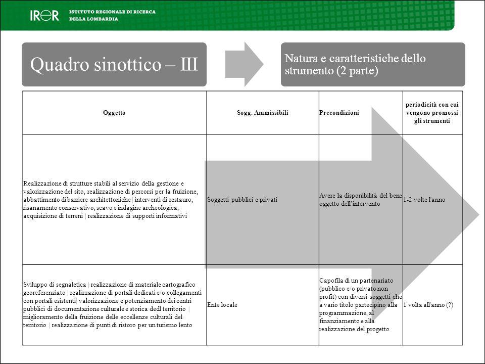 Quadro sinottico – III Natura e caratteristiche dello strumento (2 parte) OggettoSogg. AmmissibiliPrecondizioni periodicità con cui vengono promossi g