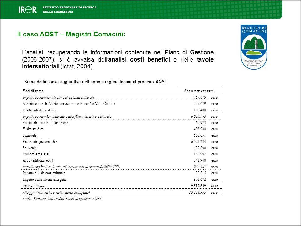 Il caso AQST – Magistri Comacini: Lanalisi, recuperando le informazioni contenute nel Piano di Gestione (2006-2007), si è avvalsa dellanalisi costi be
