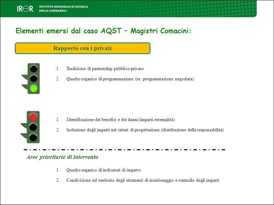 Elementi emersi dal caso AQST – Magistri Comacini: Rapporto con i privati 1.Tradizione di partnership pubblico-privato 2.Quadro organico di programmaz