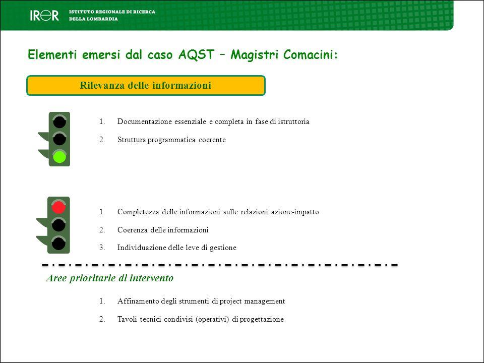 Elementi emersi dal caso AQST – Magistri Comacini: Rilevanza delle informazioni 1.Documentazione essenziale e completa in fase di istruttoria 2.Strutt