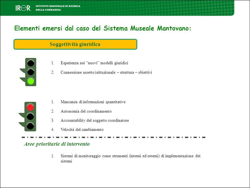 Elementi emersi dal caso del Sistema Museale Mantovano: Soggettività giuridica 1.Esperienza nei nuovi modelli giuridici 2.Connessione assetto istituzi