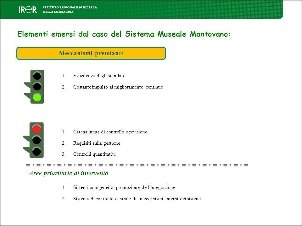 Elementi emersi dal caso del Sistema Museale Mantovano: Meccanismi premianti 1.Esperienza degli standard 2.Costante impulso al miglioramento continuo