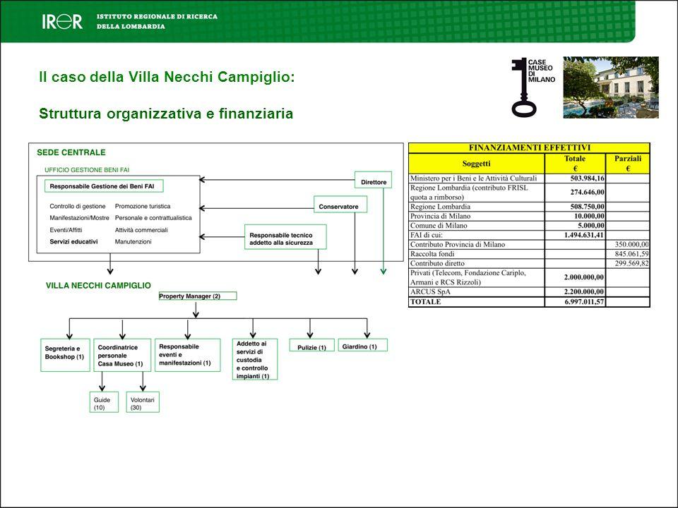 Il caso della Villa Necchi Campiglio: Struttura organizzativa e finanziaria