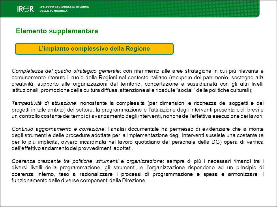 Elemento supplementare Limpianto complessivo della Regione Completezza del quadro strategico generale: con riferimento alle aree strategiche in cui pi