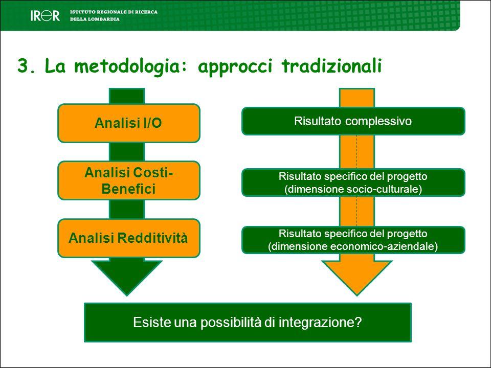 Esiste una possibilità di integrazione? 3. La metodologia: approcci tradizionali Analisi I/O Risultato complessivo Analisi Costi- Benefici Analisi Red
