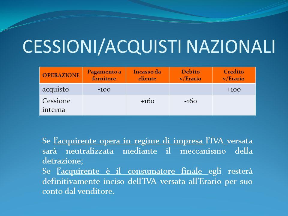 CESSIONI/ACQUISTI NAZIONALI OPERAZIONE Pagamento a fornitore Incasso da cliente Debito v/Erario Credito v/Erario acquisto-100+100 Cessione interna +16