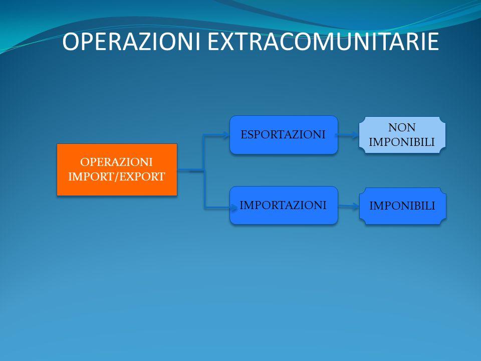 OPERAZIONI IMPORT/EXPORT ESPORTAZIONI NON IMPONIBILI IMPORTAZIONI IMPONIBILI OPERAZIONI EXTRACOMUNITARIE