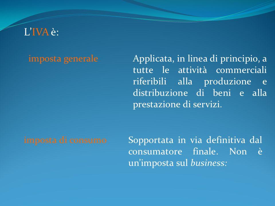 LIVA è: Imposta frazionataSostanzialmente neutra nei passaggi intermedi del bene/servizio mediante il meccanismo della detrazione.