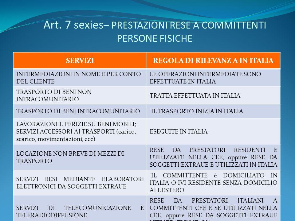 Art. 7 sexies – PRESTAZIONI RESE A COMMITTENTI PERSONE FISICHE SERVIZIREGOLA DI RILEVANZ A IN ITALIA INTERMEDIAZIONI IN NOME E PER CONTO DEL CLIENTE L